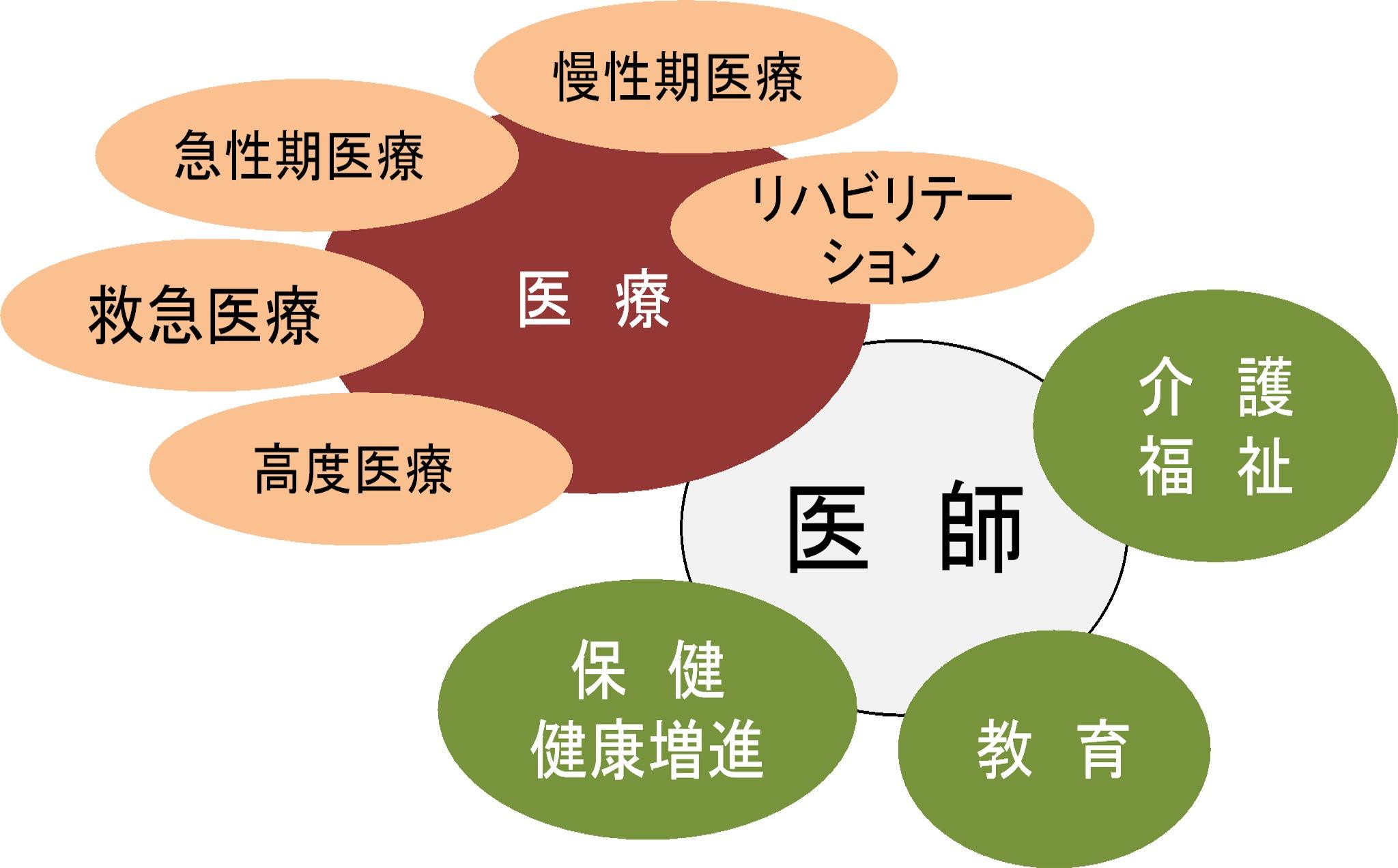 ishinoyakuwari.jpg