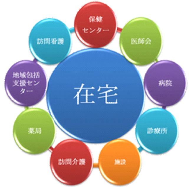 anajuku2015_renkei.jpg