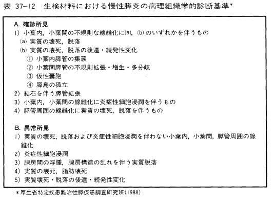 炎 慢性 すい 医療と健康[日本医師会ホームページ]